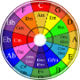 Circle of Fifths Ringtone