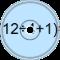 Hard Equation